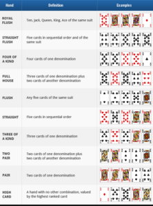 rules of texas holdem